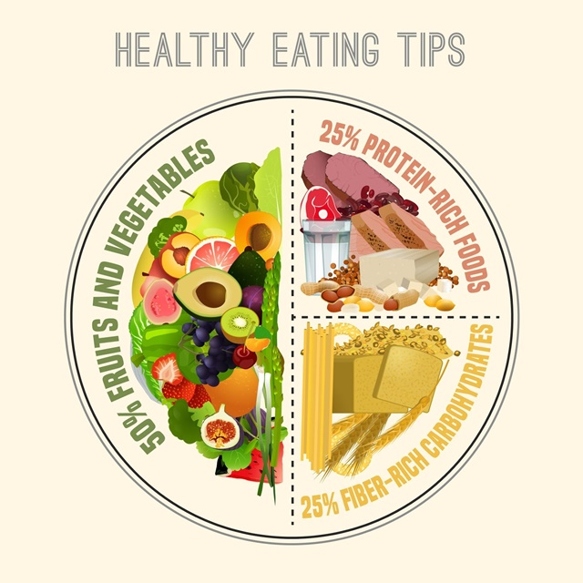 Khẩu phần ăn lý tưởng giúp bạn tăng chiều cao tuổi 20 hiệu quả